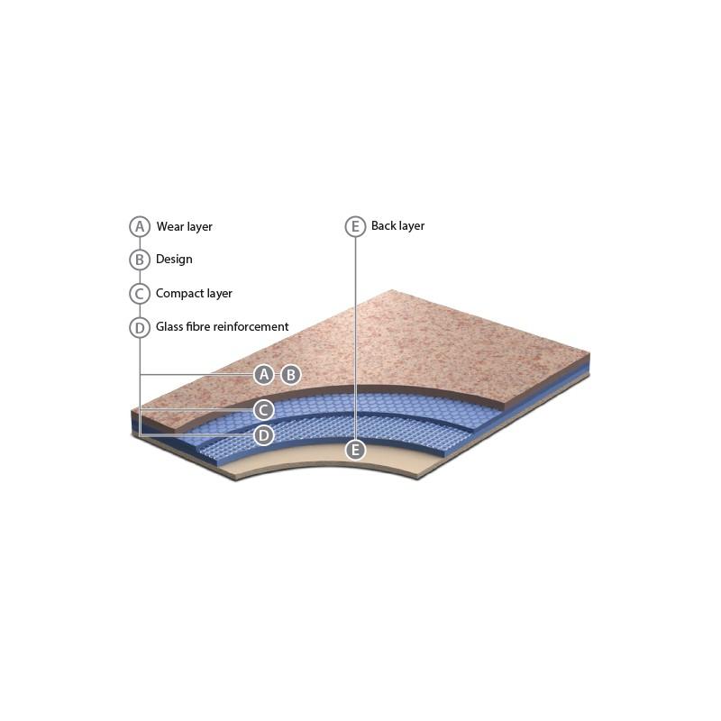 Revêtement de sol vinyle GRABO DIAMOND TECH