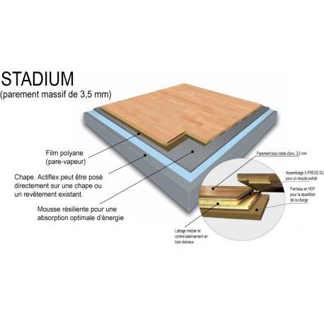 Parquet sportif de faible épaisseur BOEN Actiflex Stadium